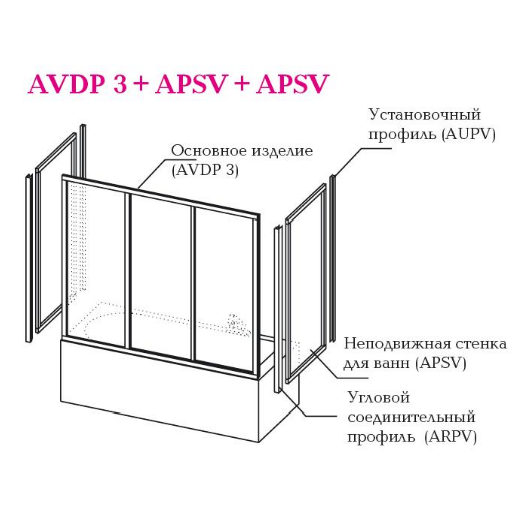 AVDP3-160 Шторка для ванны 160 см проф бел Rain