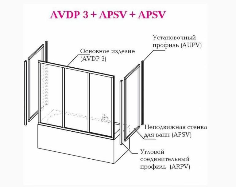 AVDP3-170  Шторка для ванны 170 см, стекло Grape